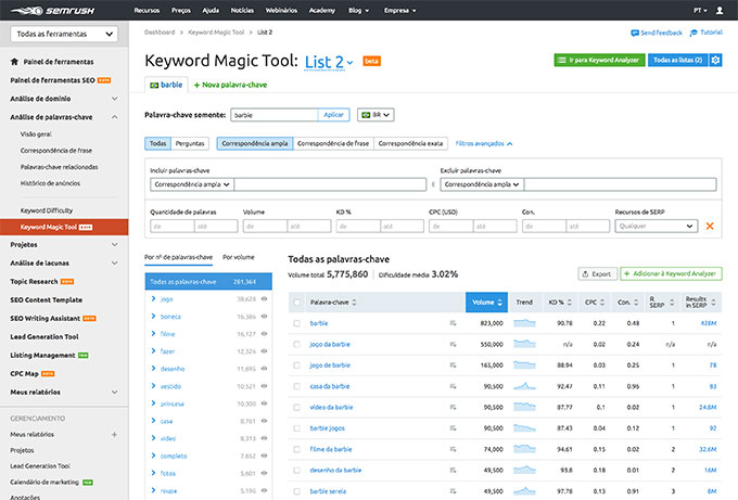 Keyword Magic Tool da SEM Rush